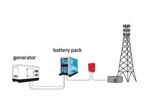Hybrid concept - battery pack.JPG